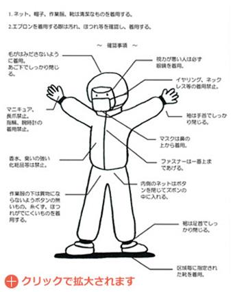 正しい服装の確認方法